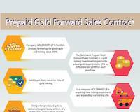 Infographics for Prepaid Gold Forward Sales Contract